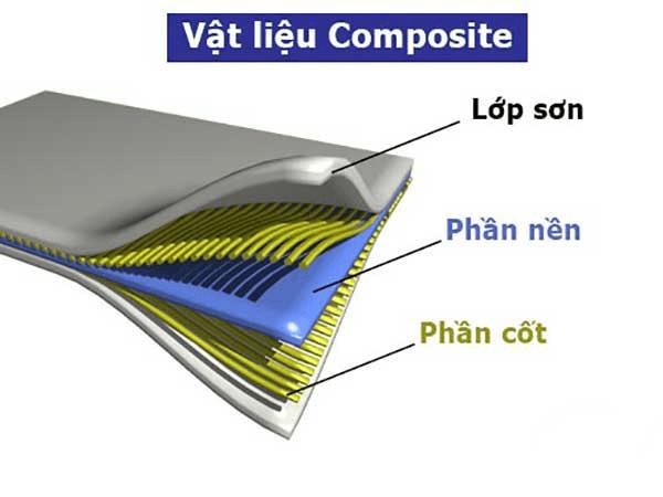 Vật liệu composite là vật liệu tổng hợp từ 2 hay nhiều loại vật liệu khác nhau
